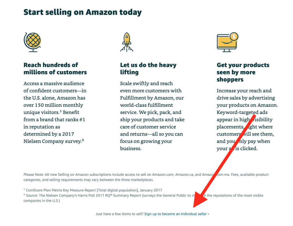 How to Become a Profitable Amazon Seller