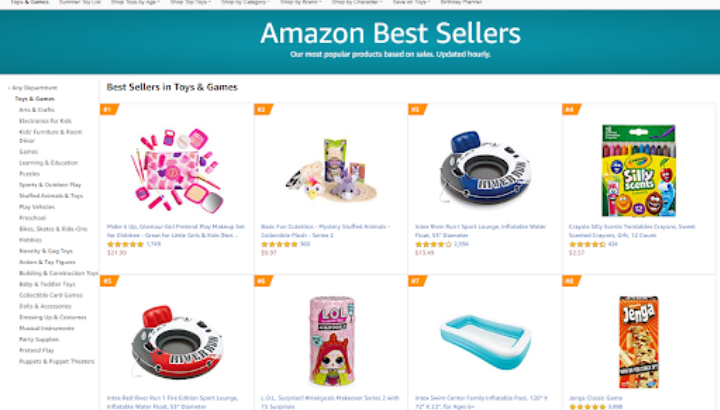 What Product Should I Sell on Amazon?